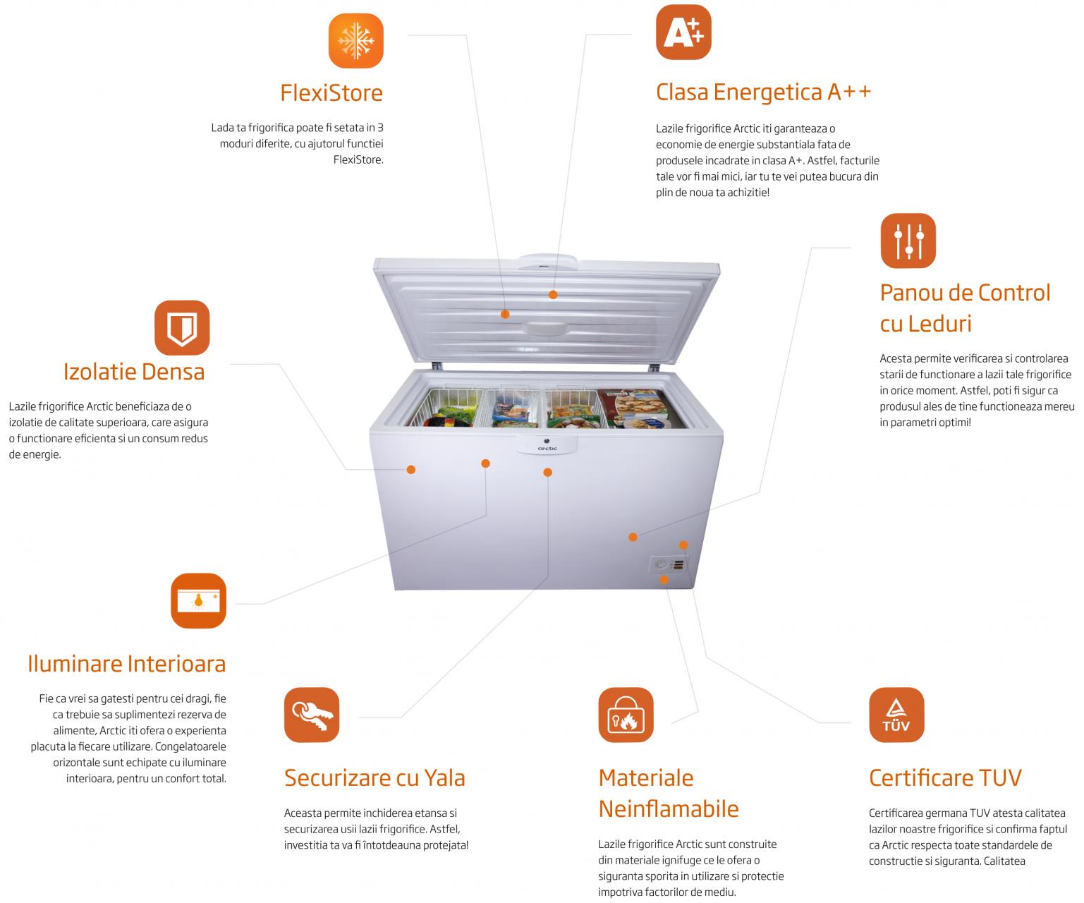 caracteristici lazi frigorifice arctic