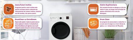 Cum poti igieniza hainele rapid si eficient – tehnologiile masinii de spalat rufe